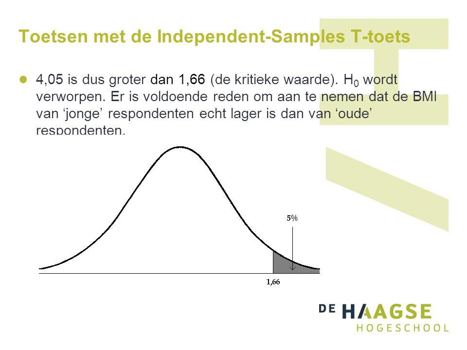 Toetsen met de Independent-Samples T-toets  4,05 is dus groter dan 1,66 (de kritieke waarde). H 0 wordt verworpen. Er is voldoende reden om aan te ne