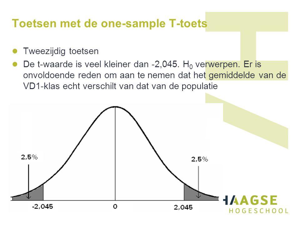Toetsen met de one-sample T-toets  Tweezijdig toetsen  De t-waarde is veel kleiner dan -2,045. H 0 verwerpen. Er is onvoldoende reden om aan te neme
