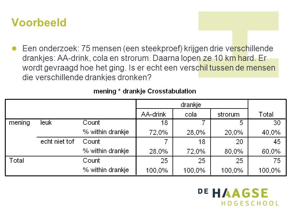 Voorbeeld  Een onderzoek: 75 mensen (een steekproef) krijgen drie verschillende drankjes: AA-drink, cola en strorum. Daarna lopen ze 10 km hard. Er w