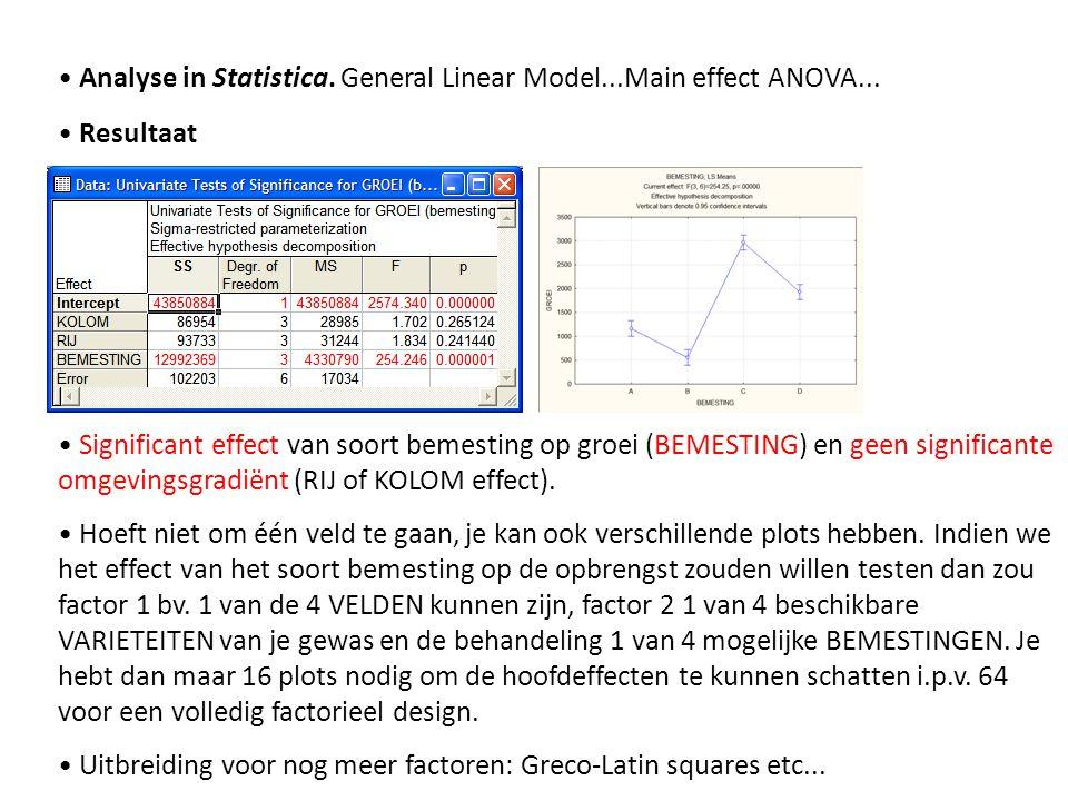 • Analyse in Statistica. General Linear Model...Main effect ANOVA... • Resultaat • Significant effect van soort bemesting op groei (BEMESTING) en geen