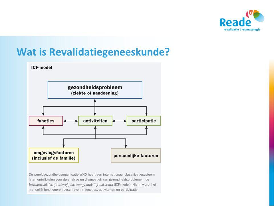 Wat is Revalidatiegeneeskunde?