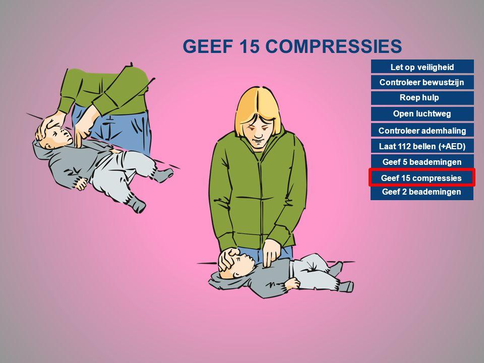 GEEF 15 COMPRESSIES Controleer bewustzijn Roep hulp Open luchtweg Controleer ademhaling Laat 112 bellen (+AED) Geef 15 compressies Geef 2 beademingen