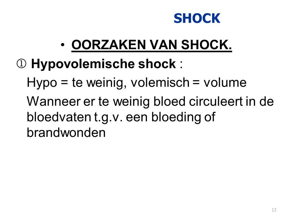 SHOCK •OORZAKEN VAN SHOCK.  Hypovolemische shock : Hypo = te weinig, volemisch = volume Wanneer er te weinig bloed circuleert in de bloedvaten t.g.v.