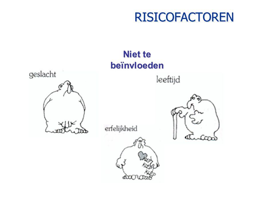 Niet te beïnvloeden RISICOFACTOREN