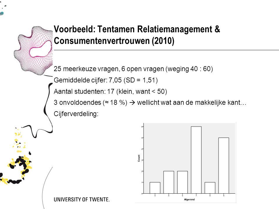 Voorbeeld: Tentamen Relatiemanagement & Consumentenvertrouwen (2010) 25 meerkeuze vragen, 6 open vragen (weging 40 : 60) Gemiddelde cijfer: 7,05 (SD =