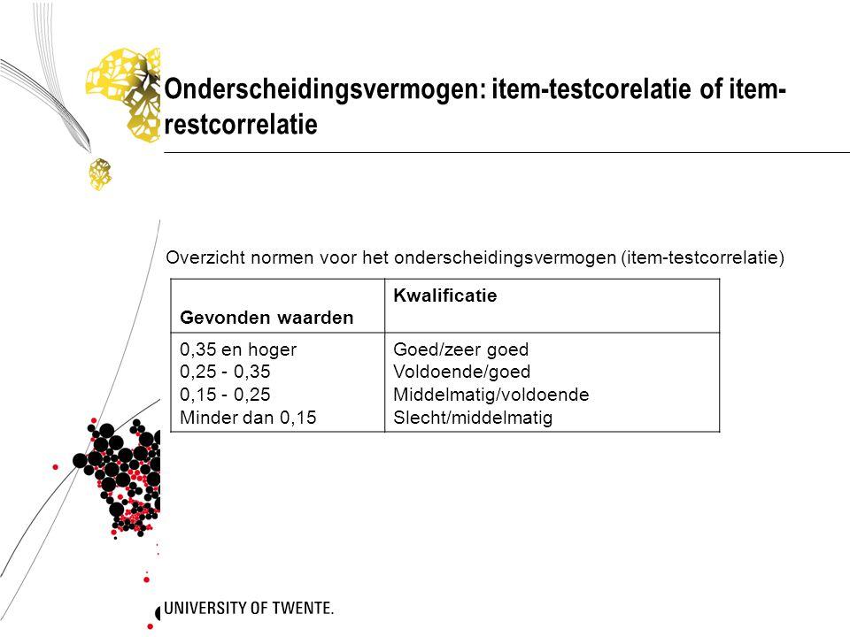 Onderscheidingsvermogen: item-testcorelatie of item- restcorrelatie Overzicht normen voor het onderscheidingsvermogen (item-testcorrelatie) Gevonden w
