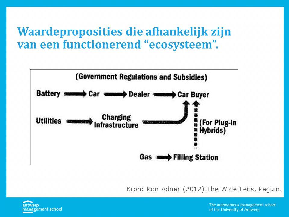 Waardeproposities die afhankelijk zijn van een functionerend ecosysteem .