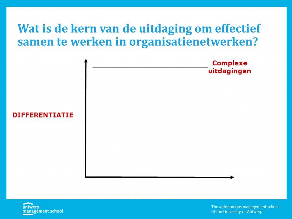 Wat is de kern van de uitdaging om effectief samen te werken in organisatienetwerken? DIFFERENTIATIE Complexe uitdagingen