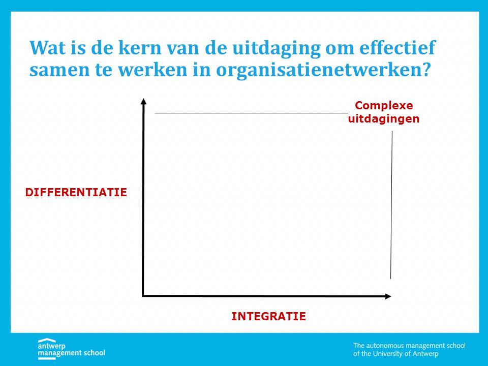 Wat is de kern van de uitdaging om effectief samen te werken in organisatienetwerken? DIFFERENTIATIE INTEGRATIE Complexe uitdagingen