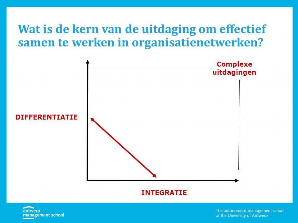 Wat is de kern van de uitdaging om effectief samen te werken in organisatienetwerken? Complexe uitdagingen DIFFERENTIATIE INTEGRATIE