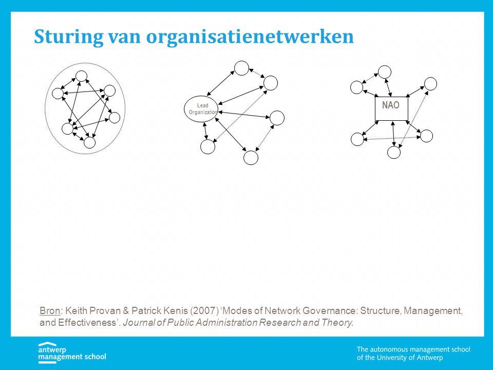 Sturing van organisatienetwerken Lead Organization NAO Bron: Keith Provan & Patrick Kenis (2007) 'Modes of Network Governance: Structure, Management, and Effectiveness'.