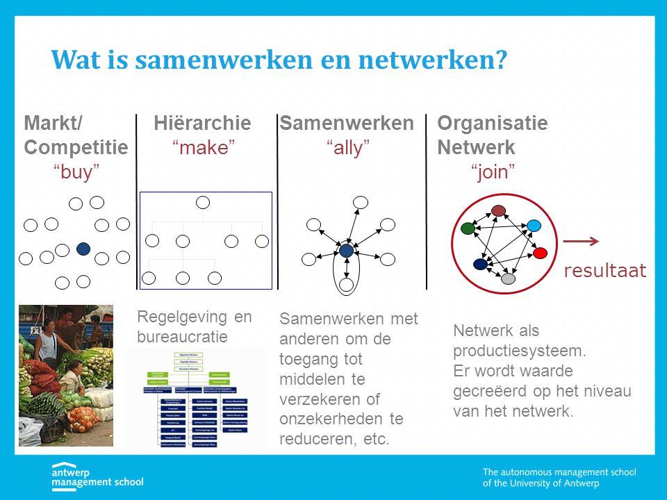 """Wat is samenwerken en netwerken? Markt/ Competitie """"buy"""" Samenwerken met anderen om de toegang tot middelen te verzekeren of onzekerheden te reduceren"""