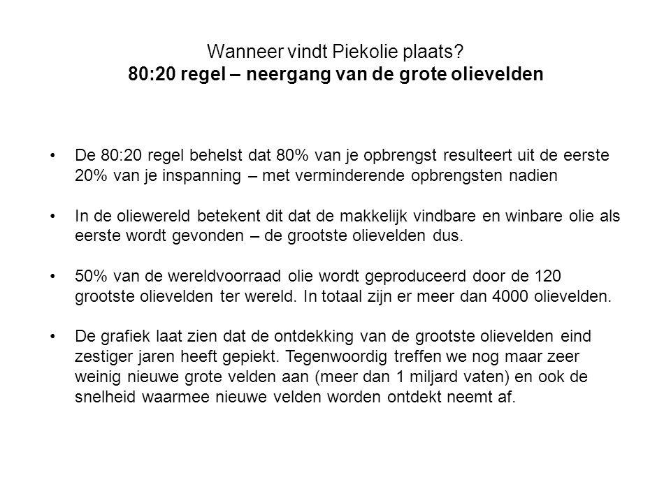 Wanneer vindt Piekolie plaats? 80:20 regel – neergang van de grote olievelden •De 80:20 regel behelst dat 80% van je opbrengst resulteert uit de eerst