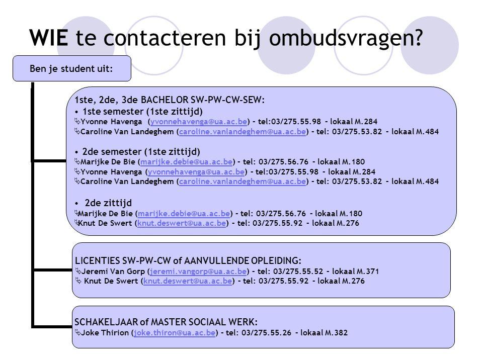 WIE te contacteren bij ombudsvragen? Ben je student uit: 1ste, 2de, 3de BACHELOR SW-PW-CW-SEW: • 1ste semester (1ste zittijd) • Yvonne Havenga (yvonne