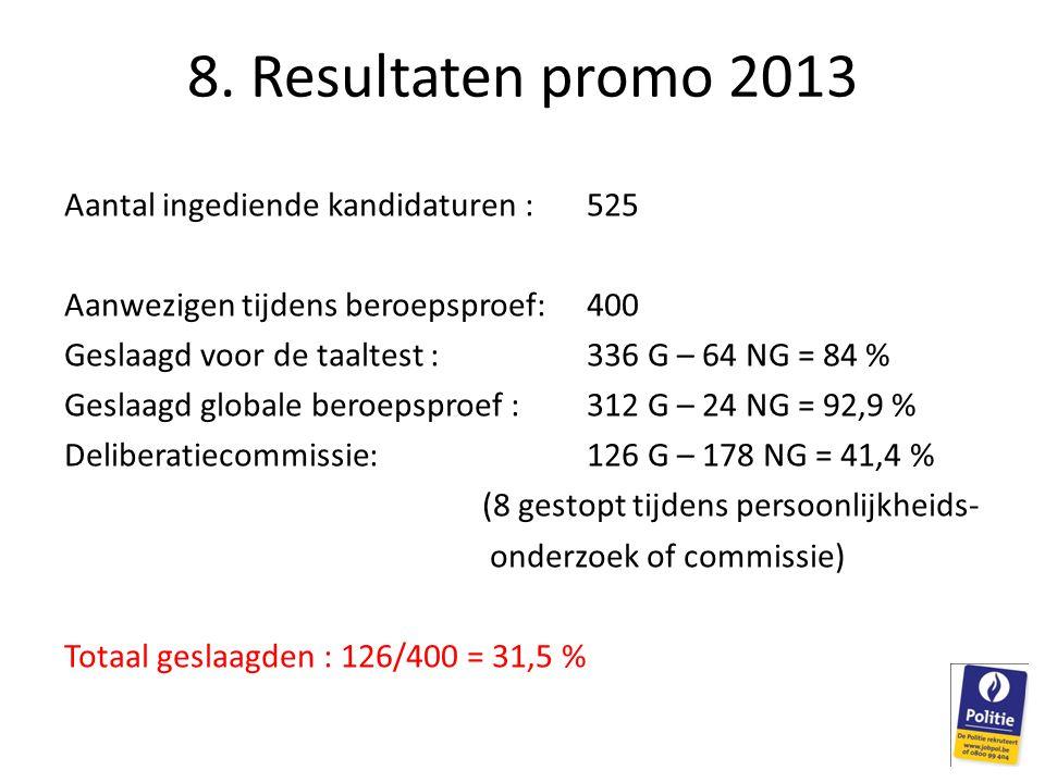 Aantal ingediende kandidaturen : 525 Aanwezigen tijdens beroepsproef:400 Geslaagd voor de taaltest : 336 G – 64 NG = 84 % Geslaagd globale beroepsproe
