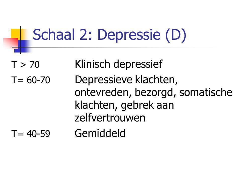 Schaal 2: Depressie (D) T > 70 Klinisch depressief T= 60-70 Depressieve klachten, ontevreden, bezorgd, somatische klachten, gebrek aan zelfvertrouwen T= 40-59 Gemiddeld