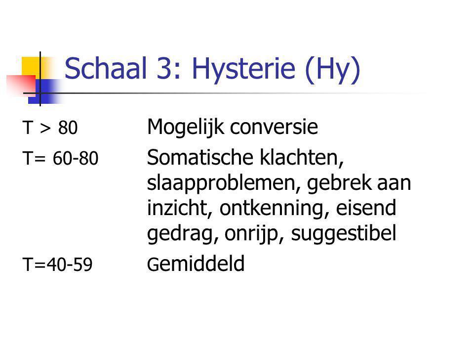Schaal 3: Hysterie (Hy) T > 80 Mogelijk conversie T= 60-80 Somatische klachten, slaapproblemen, gebrek aan inzicht, ontkenning, eisend gedrag, onrijp, suggestibel T=40-59G emiddeld