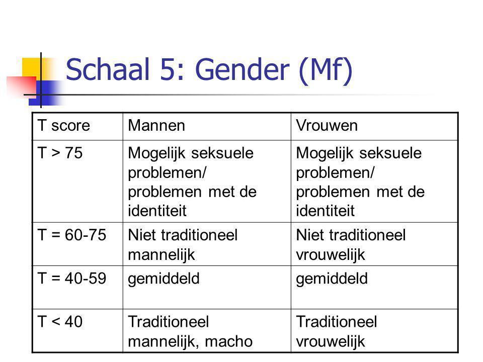 Schaal 5: Gender (Mf) T scoreMannenVrouwen T > 75Mogelijk seksuele problemen/ problemen met de identiteit T = 60-75Niet traditioneel mannelijk Niet traditioneel vrouwelijk T = 40-59gemiddeld T < 40Traditioneel mannelijk, macho Traditioneel vrouwelijk
