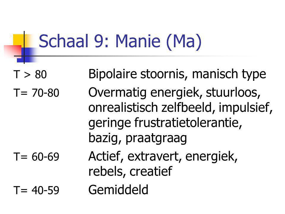 Schaal 9: Manie (Ma) T > 80 Bipolaire stoornis, manisch type T= 70-80 Overmatig energiek, stuurloos, onrealistisch zelfbeeld, impulsief, geringe frustratietolerantie, bazig, praatgraag T= 60-69 Actief, extravert, energiek, rebels, creatief T= 40-59 Gemiddeld