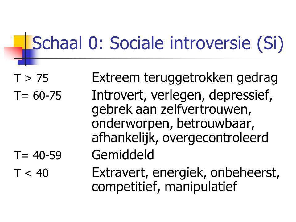 Schaal 0: Sociale introversie (Si) T > 75 Extreem teruggetrokken gedrag T= 60-75 Introvert, verlegen, depressief, gebrek aan zelfvertrouwen, onderworpen, betrouwbaar, afhankelijk, overgecontroleerd T= 40-59 Gemiddeld T < 40 Extravert, energiek, onbeheerst, competitief, manipulatief