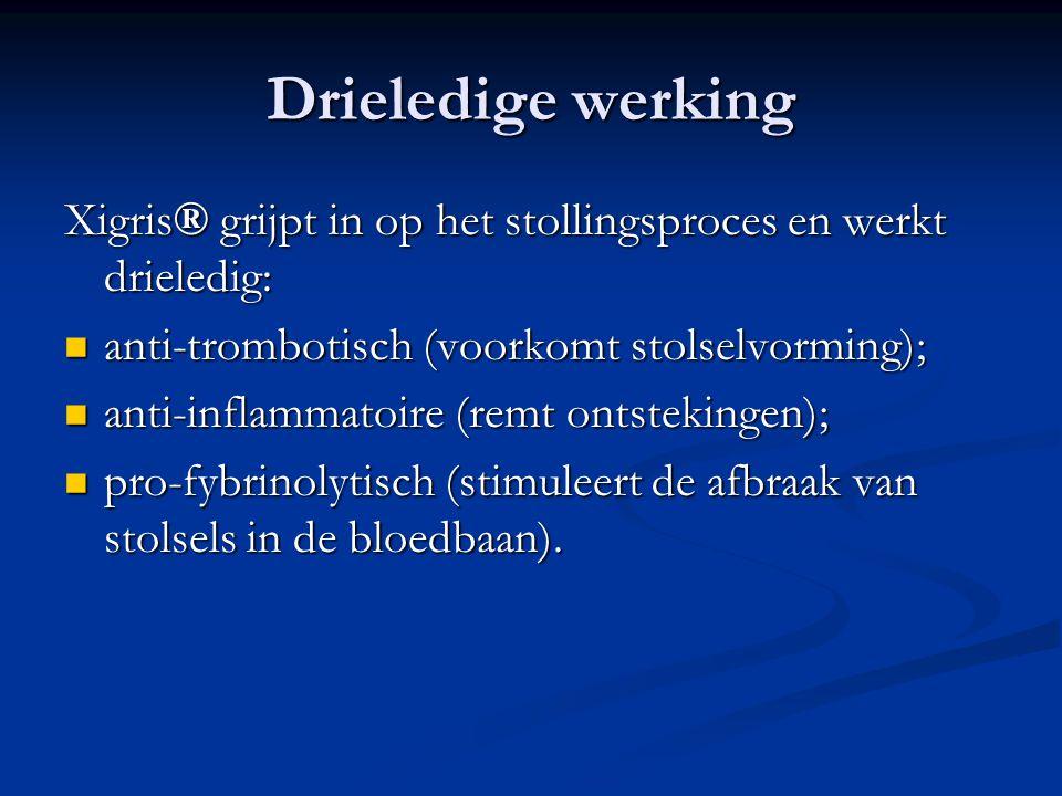 Drieledige werking Xigris® grijpt in op het stollingsproces en werkt drieledig:  anti-trombotisch (voorkomt stolselvorming);  anti-inflammatoire (re