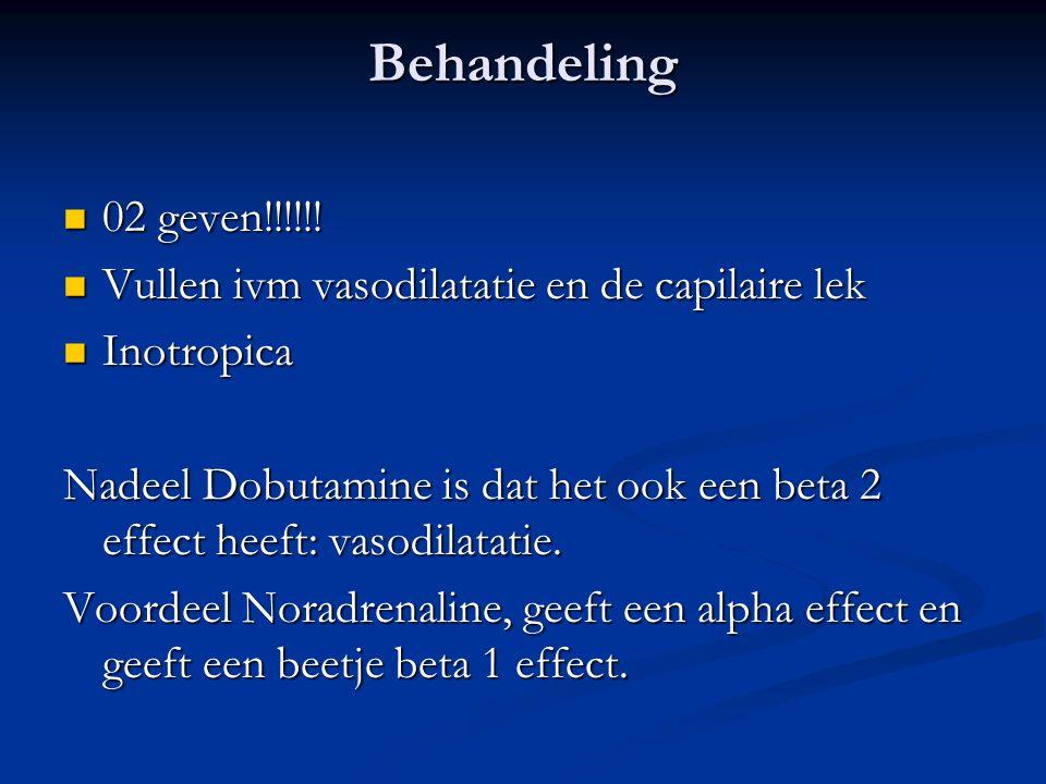 Behandeling  02 geven!!!!!!  Vullen ivm vasodilatatie en de capilaire lek  Inotropica Nadeel Dobutamine is dat het ook een beta 2 effect heeft: vas