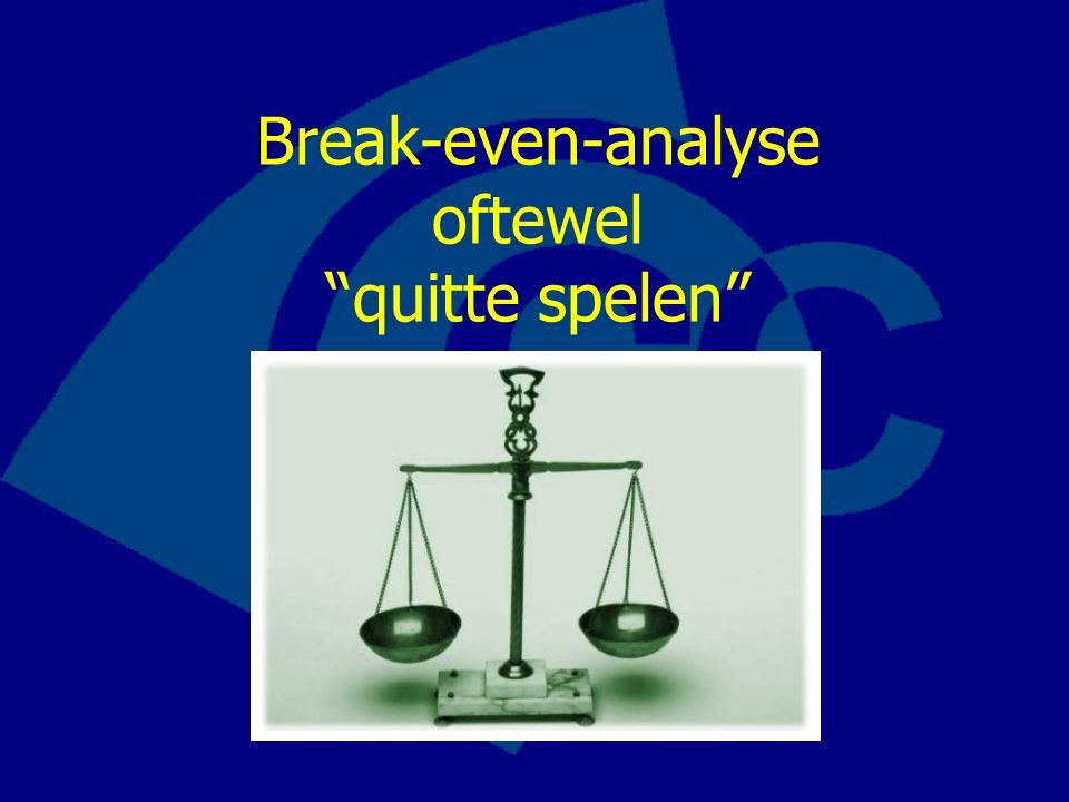 "Break-even-analyse oftewel ""quitte spelen"""
