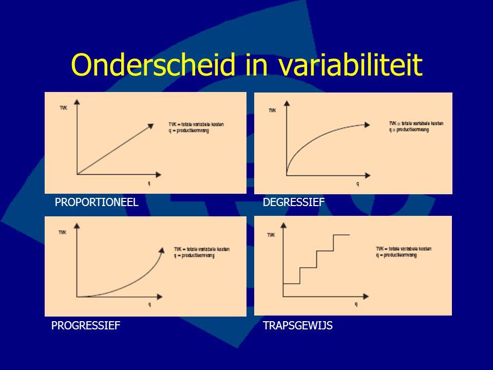 PROPORTIONEELDEGRESSIEF TRAPSGEWIJSPROGRESSIEF Onderscheid in variabiliteit