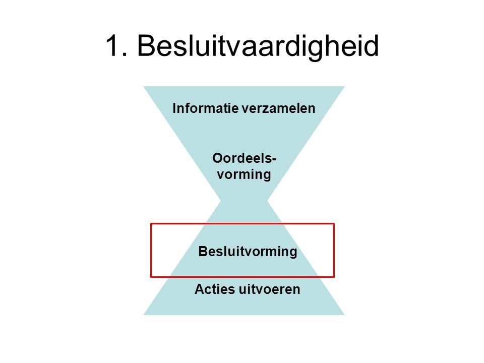 1. Besluitvaardigheid Informatie verzamelen Oordeels- vorming Besluitvorming Acties uitvoeren