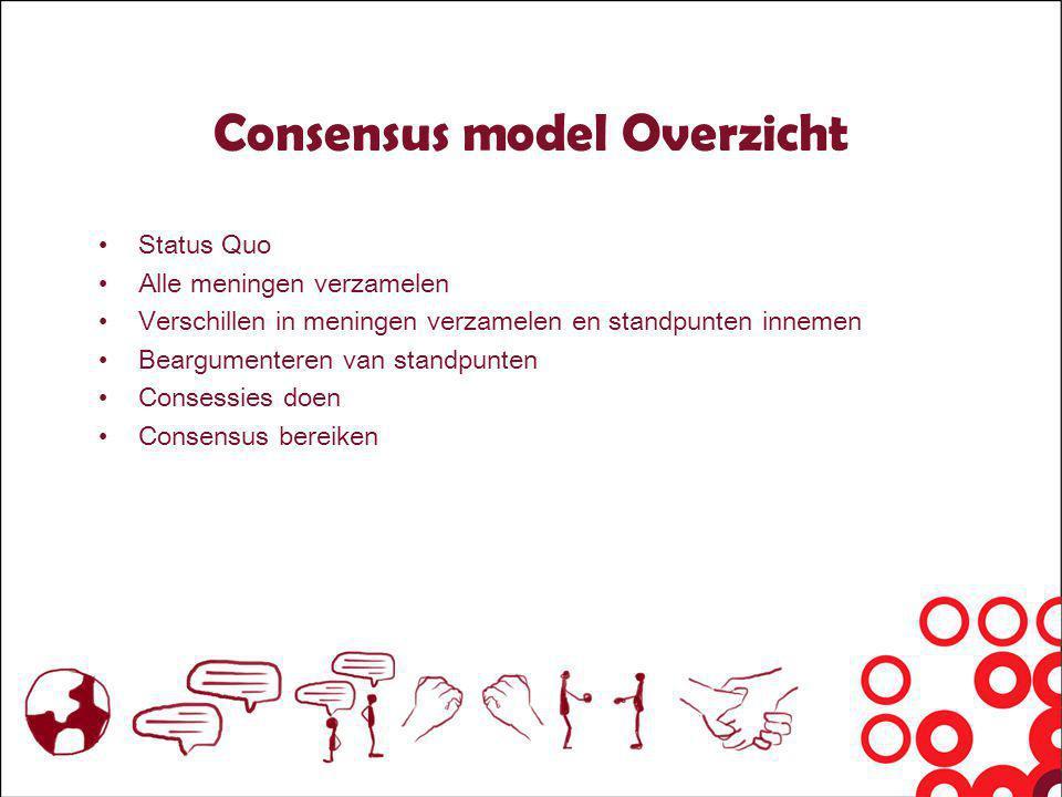 Consensus model Overzicht •Status Quo •Alle meningen verzamelen •Verschillen in meningen verzamelen en standpunten innemen •Beargumenteren van standpunten •Consessies doen •Consensus bereiken