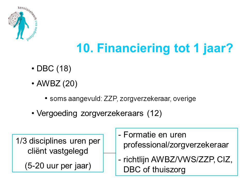 •DBC (18) •AWBZ (20) • soms aangevuld: ZZP, zorgverzekeraar, overige •Vergoeding zorgverzekeraars (12) 10. Financiering tot 1 jaar? 1/3 disciplines ur