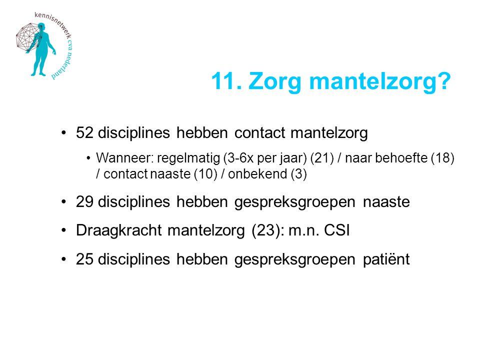 •52 disciplines hebben contact mantelzorg •Wanneer: regelmatig (3-6x per jaar) (21) / naar behoefte (18) / contact naaste (10) / onbekend (3) •29 disc