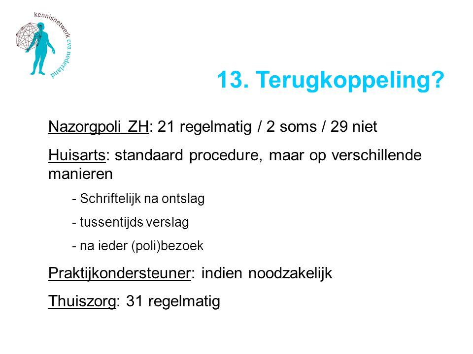 13. Terugkoppeling? Nazorgpoli ZH: 21 regelmatig / 2 soms / 29 niet Huisarts: standaard procedure, maar op verschillende manieren - Schriftelijk na on