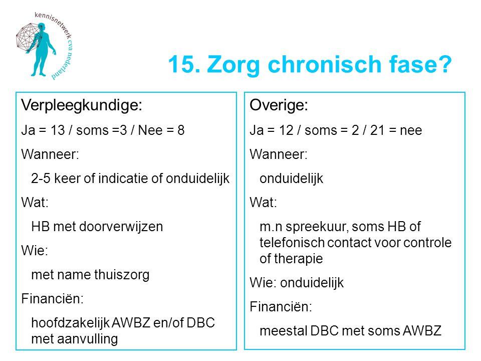 Verpleegkundige: Ja = 13 / soms =3 / Nee = 8 Wanneer: 2-5 keer of indicatie of onduidelijk Wat: HB met doorverwijzen Wie: met name thuiszorg Financiën