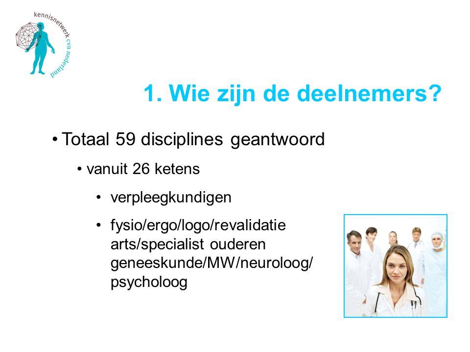 1. Wie zijn de deelnemers? •Totaal 59 disciplines geantwoord • vanuit 26 ketens •verpleegkundigen •fysio/ergo/logo/revalidatie arts/specialist ouderen