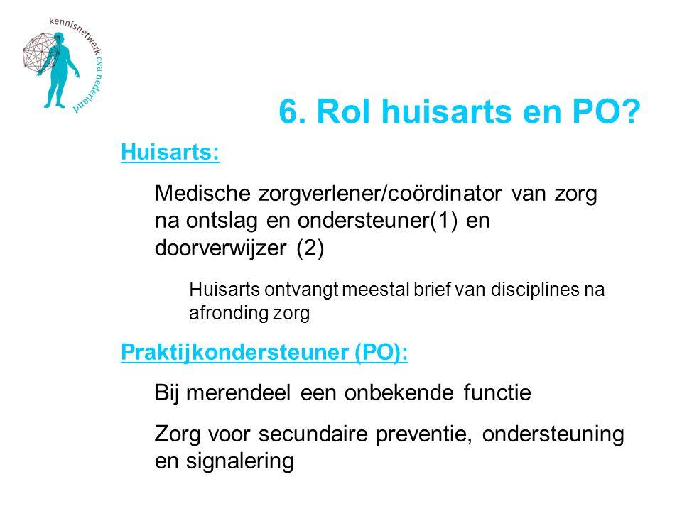 6. Rol huisarts en PO? Huisarts: Medische zorgverlener/coördinator van zorg na ontslag en ondersteuner(1) en doorverwijzer (2) Huisarts ontvangt meest