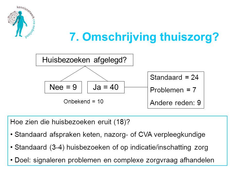 7. Omschrijving thuiszorg? Huisbezoeken afgelegd? Nee = 9Ja = 40 Standaard = 24 Problemen = 7 Andere reden: 9 Onbekend = 10 Hoe zien die huisbezoeken