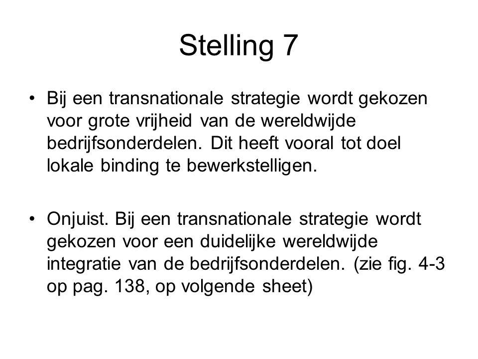 Stelling 7 •Bij een transnationale strategie wordt gekozen voor grote vrijheid van de wereldwijde bedrijfsonderdelen. Dit heeft vooral tot doel lokale