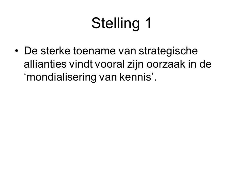 Stelling 1 •De sterke toename van strategische allianties vindt vooral zijn oorzaak in de 'mondialisering van kennis'.