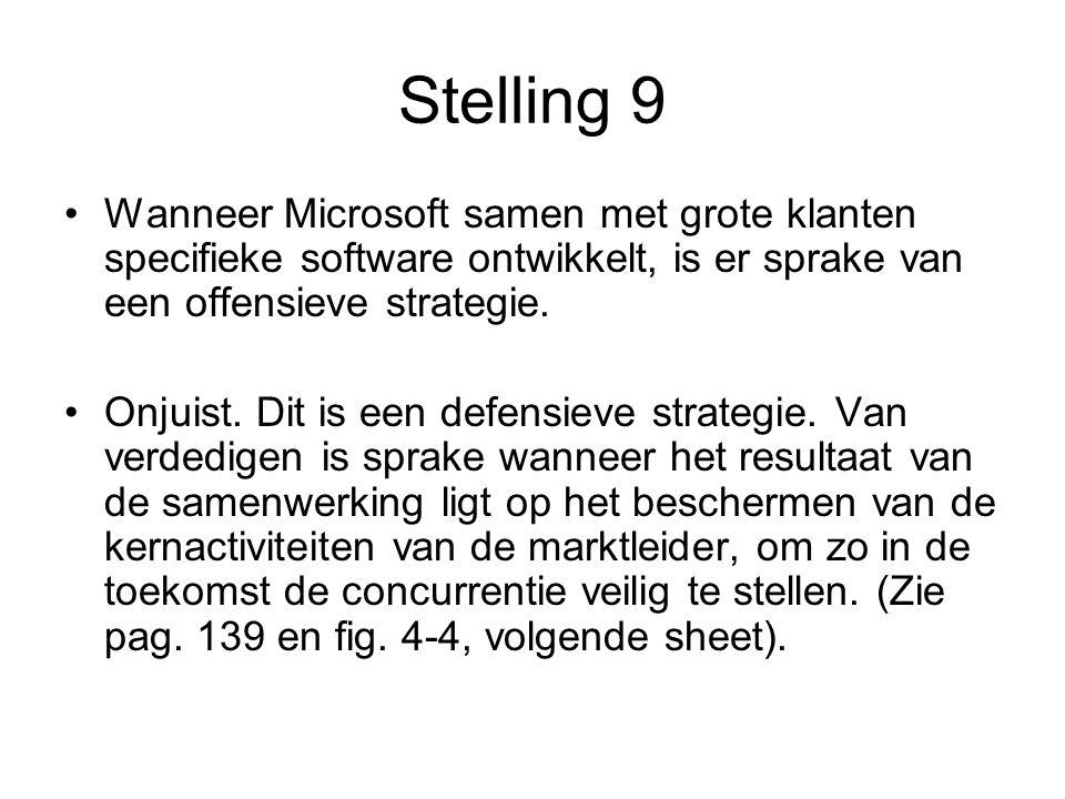 Stelling 9 •Wanneer Microsoft samen met grote klanten specifieke software ontwikkelt, is er sprake van een offensieve strategie. •Onjuist. Dit is een