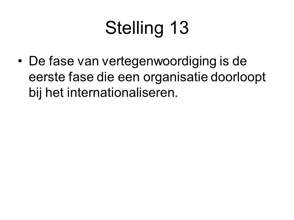 Stelling 13 •De fase van vertegenwoordiging is de eerste fase die een organisatie doorloopt bij het internationaliseren.