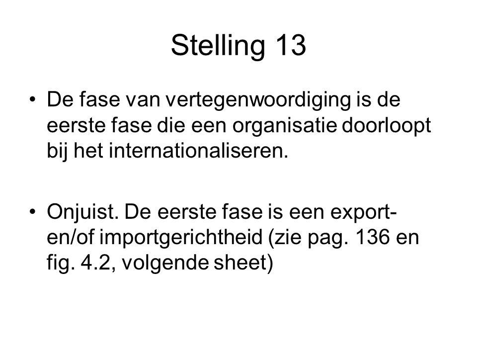 Stelling 13 •De fase van vertegenwoordiging is de eerste fase die een organisatie doorloopt bij het internationaliseren. •Onjuist. De eerste fase is e