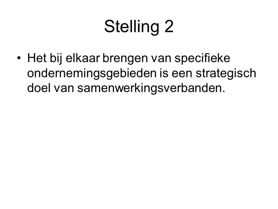 Stelling 2 •Het bij elkaar brengen van specifieke ondernemingsgebieden is een strategisch doel van samenwerkingsverbanden.