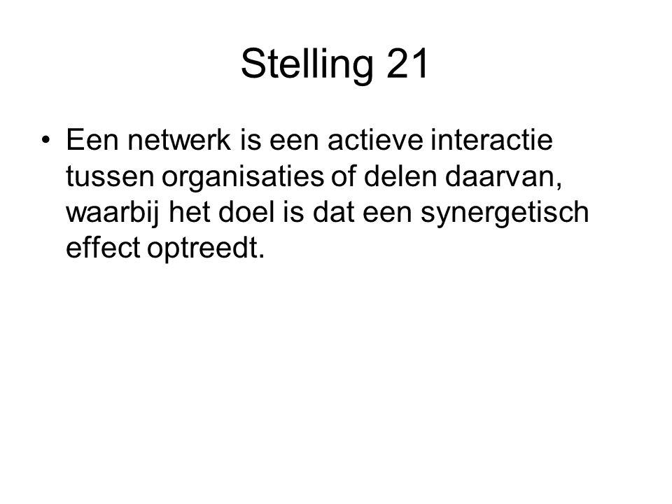 Stelling 21 •Een netwerk is een actieve interactie tussen organisaties of delen daarvan, waarbij het doel is dat een synergetisch effect optreedt.