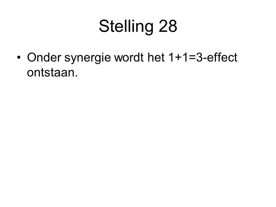 Stelling 28 •Onder synergie wordt het 1+1=3-effect ontstaan.
