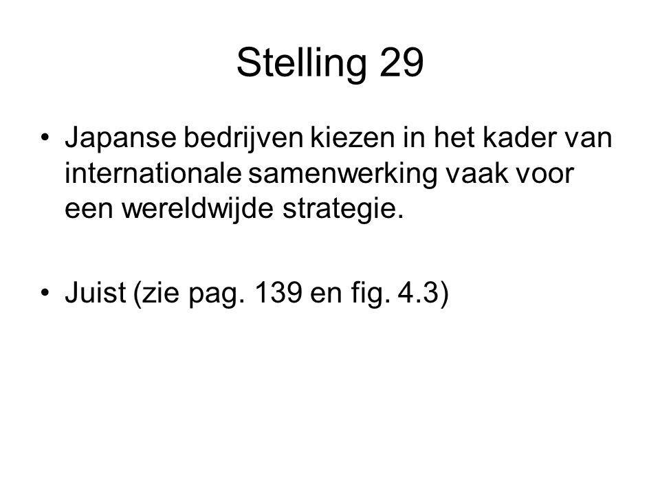 Stelling 29 •Japanse bedrijven kiezen in het kader van internationale samenwerking vaak voor een wereldwijde strategie. •Juist (zie pag. 139 en fig. 4