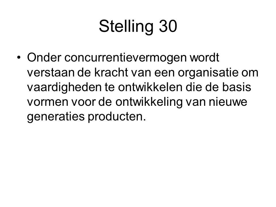 Stelling 30 •Onder concurrentievermogen wordt verstaan de kracht van een organisatie om vaardigheden te ontwikkelen die de basis vormen voor de ontwik