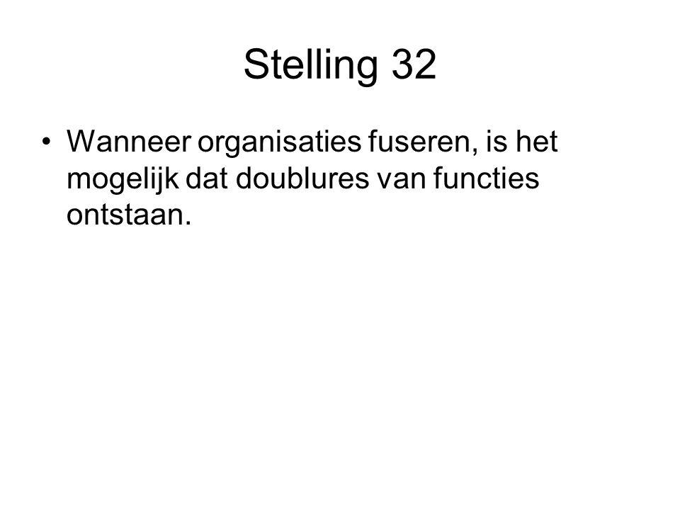 Stelling 32 •Wanneer organisaties fuseren, is het mogelijk dat doublures van functies ontstaan.