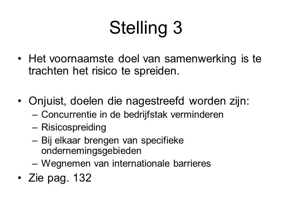 Stelling 17 •Wanneer platenzaken elkaars platenbonnen accepteren en er dus sprake is van onderlinge uitwisselbaarheid, spreken we van samenwerking.