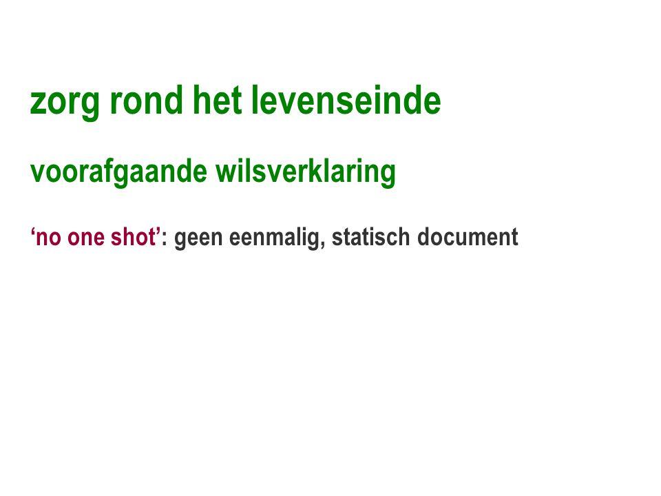 zorg rond het levenseinde voorafgaande wilsverklaring 'no one shot': geen eenmalig, statisch document